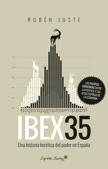 Rubén Juste - IBEX 35